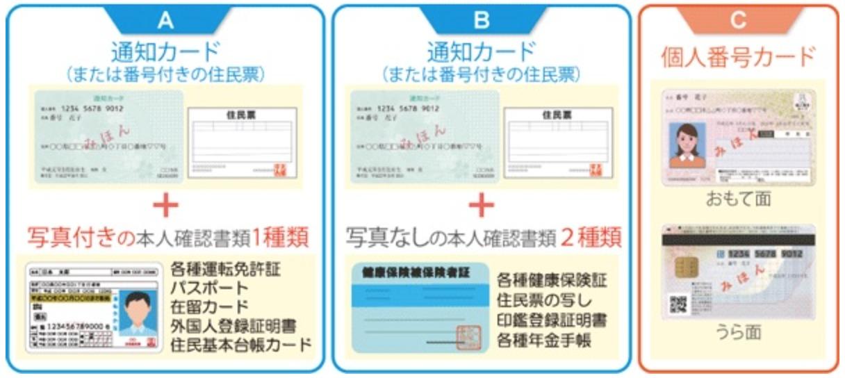 FX|個人情報入力と本人確認書類の準備