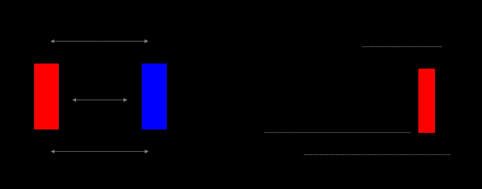 ローソク足チャートとは?実は日本人が考案したグラフ