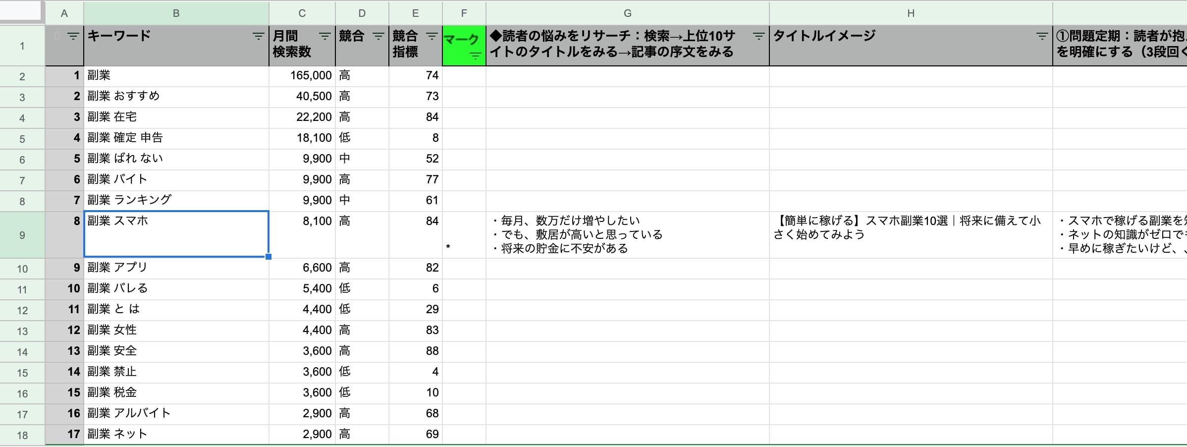 【当サイトオリジナル】ブログ記事を書くための情報整理ツール