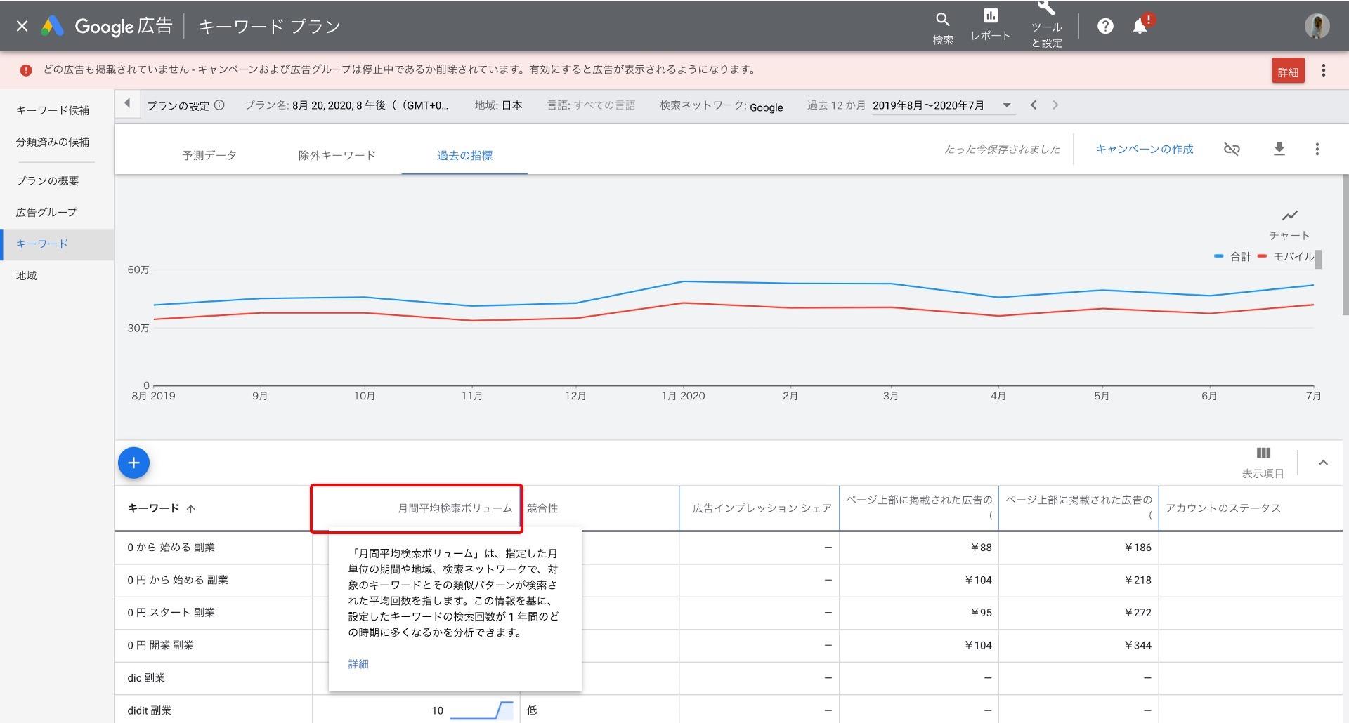 キーワードプランナー|「月間平均検索ボリューム」をクリック