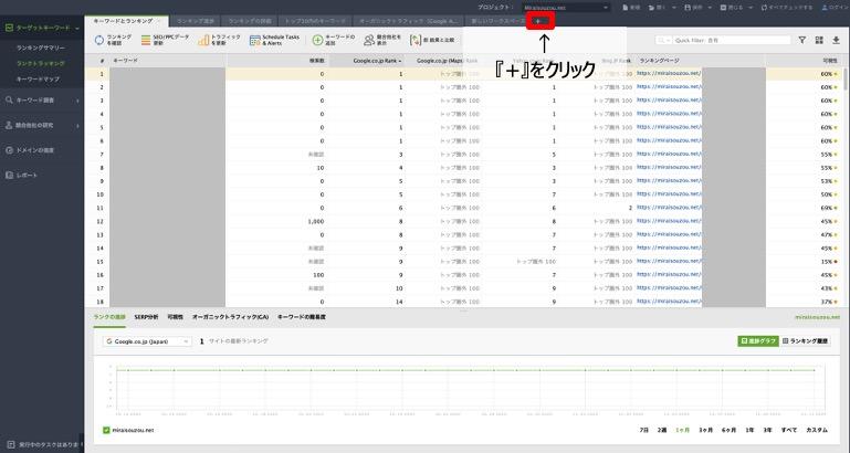 Rank Trackerにワークスペースを追加