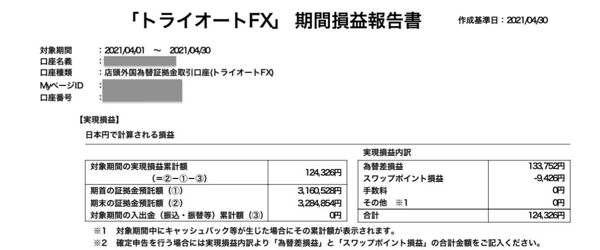 トライオートFX 4月損益計算書