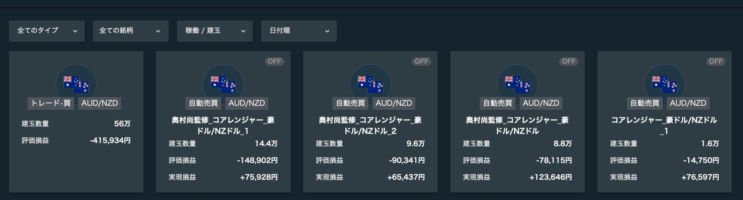 2021年5月末の保有ポジション|豪ドル/NZドルのペア